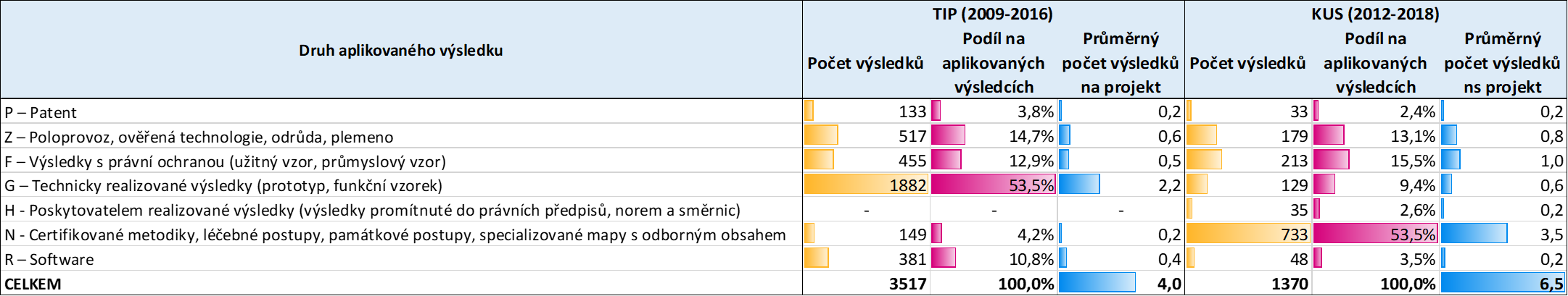 ERGO tab1