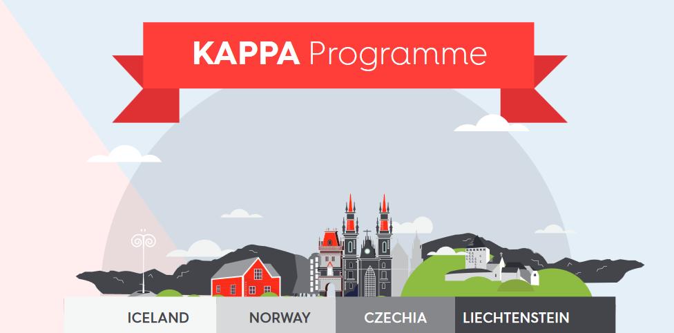 kappa info